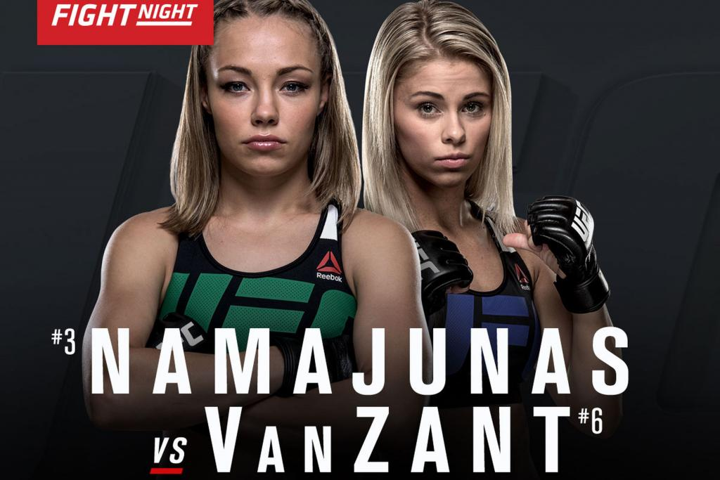 UFC Fight Night 80 - Namajunas vs VanZant Preview, Embedded