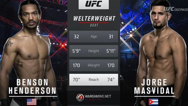 Benson Henderson contre Jorge Masvidal