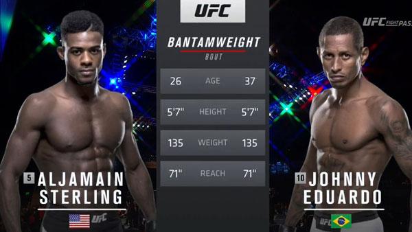 Johnny Eduardo vs. Aljamain Sterling