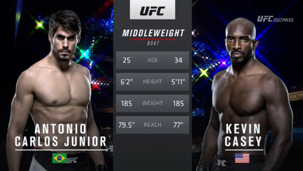 Kevin Casey vs. Antonio Carlos Junior