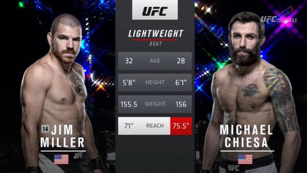 Michael Chiesa vs. Jim Miller