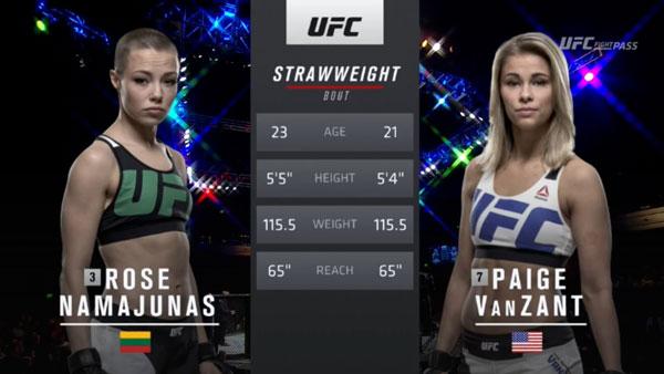 Rose Namajunas vs. Paige VanZant