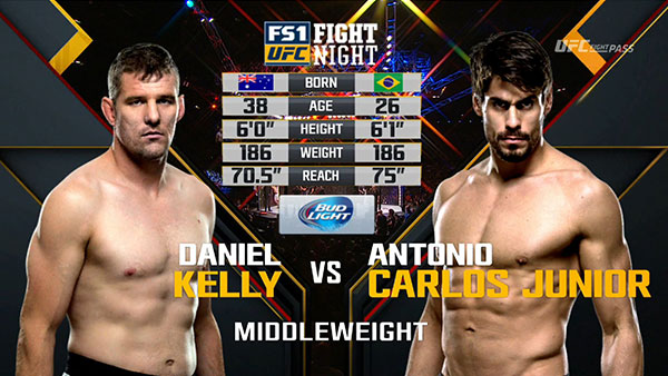 Daniel Kelly contre Antonio Carlos Jr