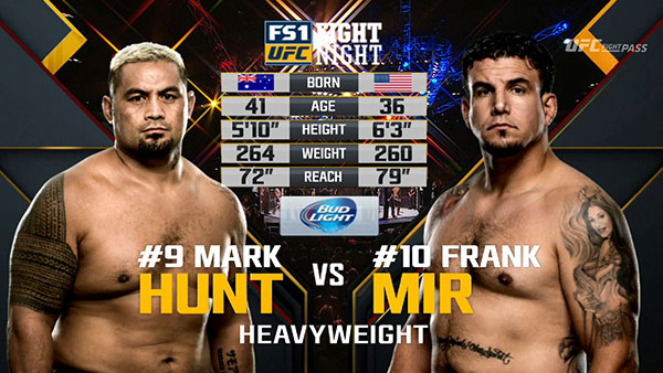 Mark Hunt contre Frank Mir