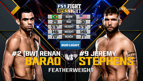 Renan Barao contre Jeremy Stephens