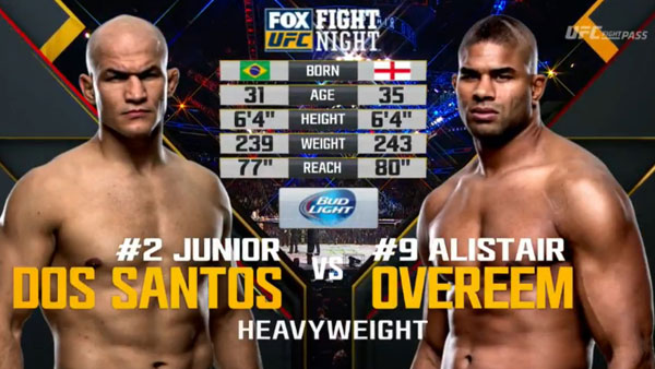 Junior Dos santos vs. Alistair Overeem