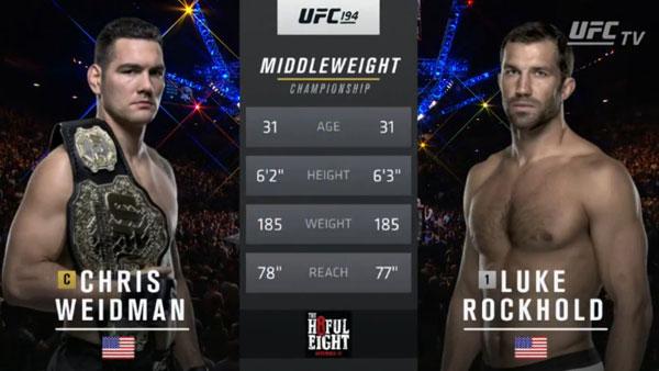 Chris Weidman contre Luke Rockhold