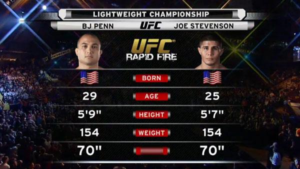 Victoire de B.J. Penn contre Joe Stevenson
