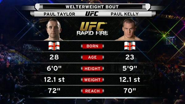 Victoire de Paul Kelly contre Paul Taylor